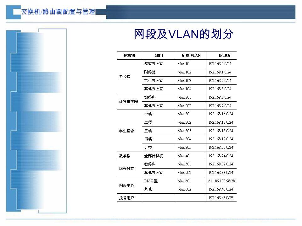 交换机 / 路由器配置与管理 网段及 VLAN 的划分