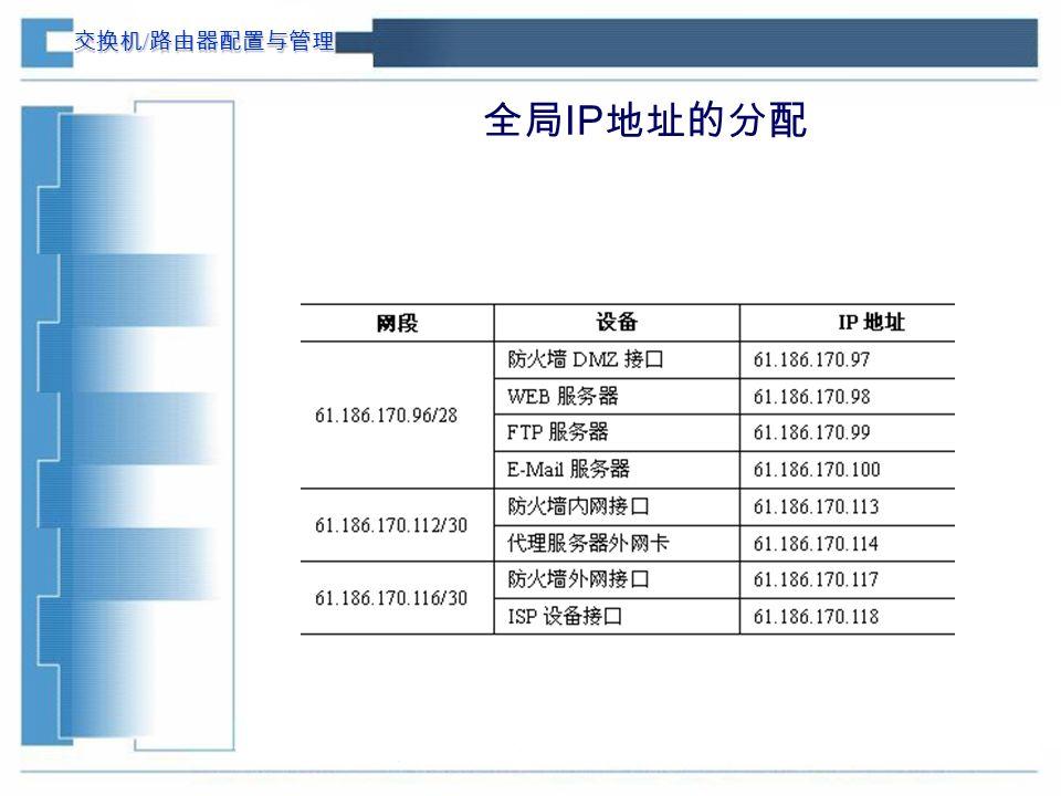 交换机 / 路由器配置与管理 全局 IP 地址的分配