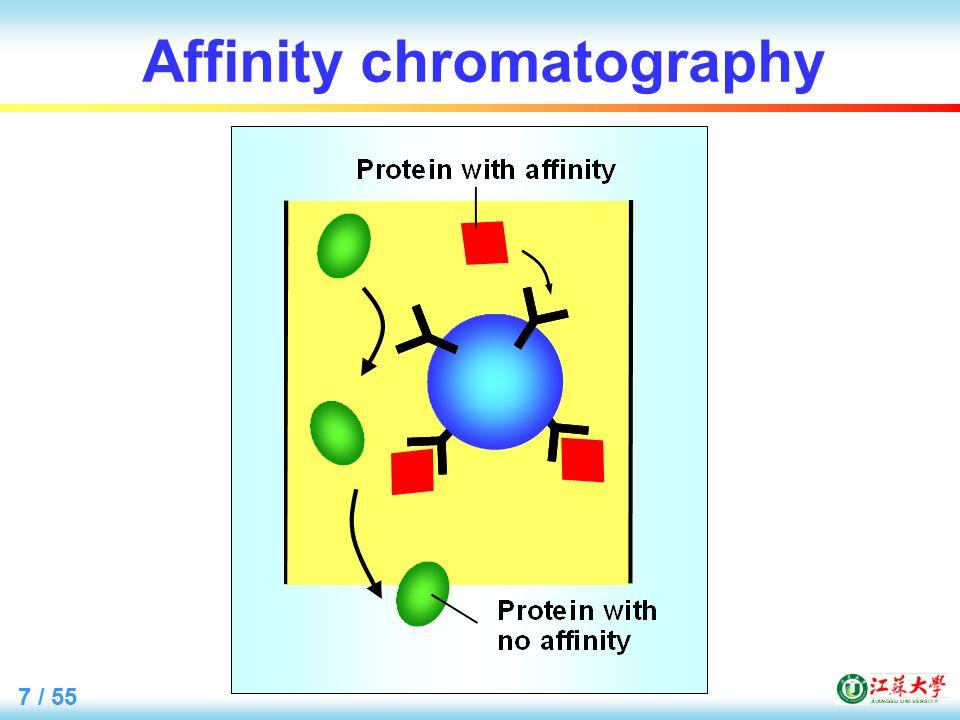 7 / 55 Affinity chromatography