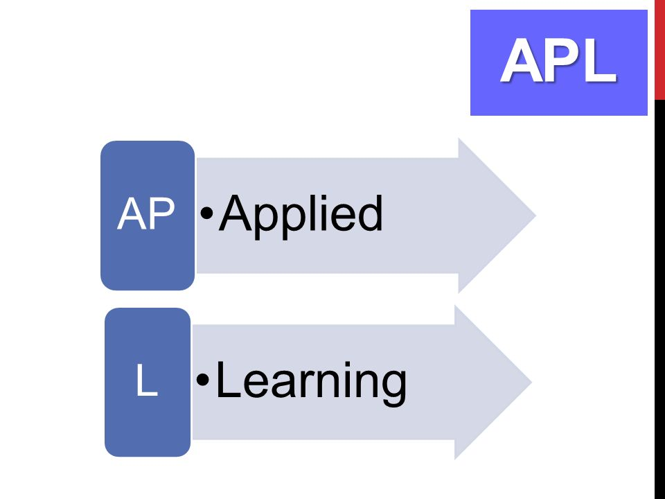 APL Applied AP Learning L