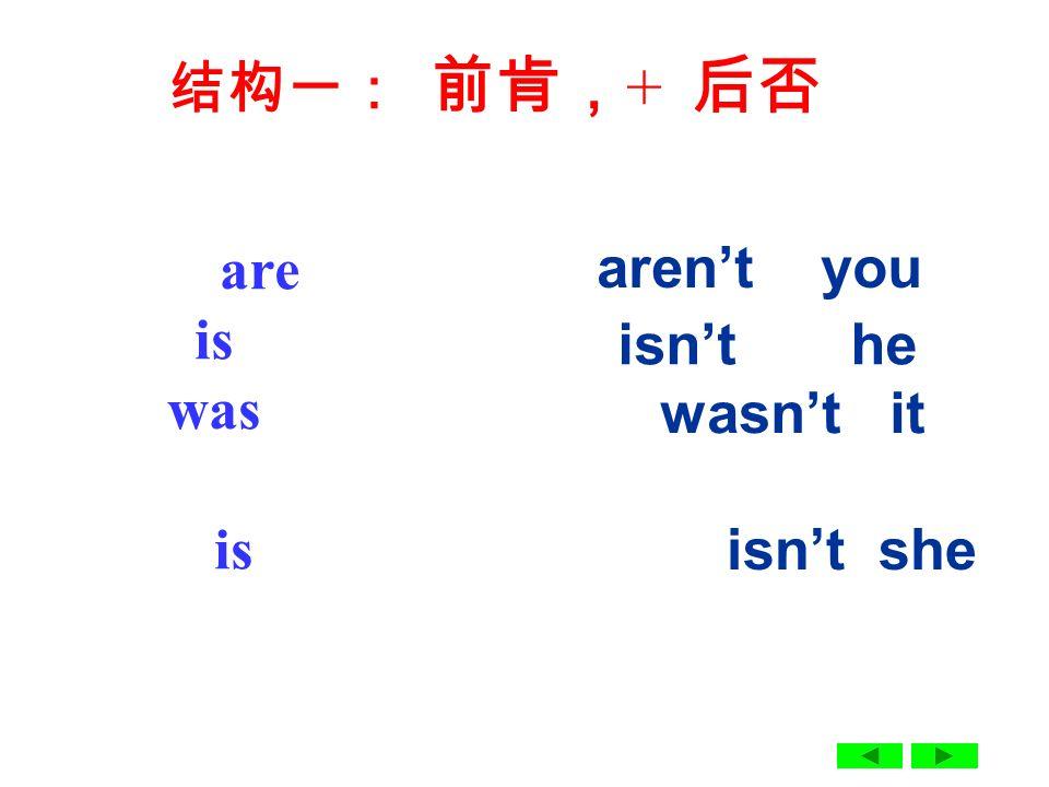 反意疑问句 一、陈述句(肯定式) + 疑问部分(否定式)? be 动词( is, are, was, were )的句型: 2.