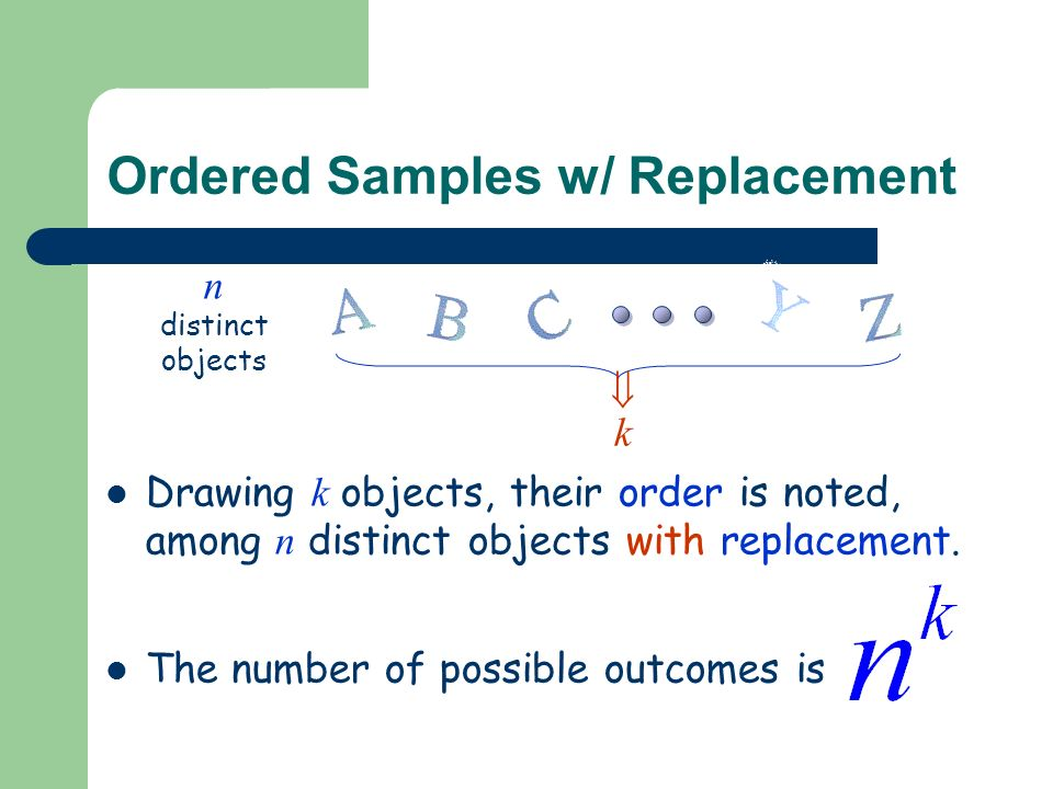 Ordered Samples w/ Replacement Drawing k objects, their order is noted, among n distinct objects with replacement.