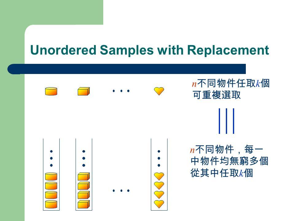 Unordered Samples with Replacement n 不同物件任取 k 個 可重複選取 n 不同物件,每一 中物件均無窮多個 從其中任取 k 個