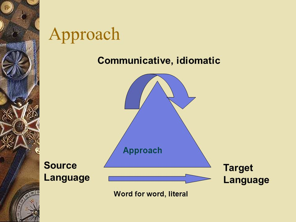 Approach Communicative, idiomatic Source Language Target Language Approach Word for word, literal