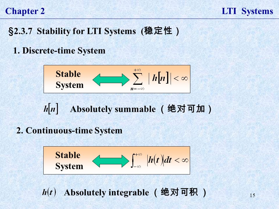 15 Chapter 2 LTI Systems §2.3.7 Stability for LTI Systems ( 稳定性) 1.