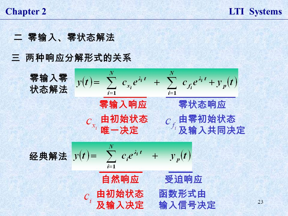 23 Chapter 2 LTI Systems 由初始状态 唯一决定 零输入响应 由零初始状态 及输入共同决定 零状态响应 由初始状态 及输入决定 自然响应 函数形式由 输入信号决定 受迫响应 零输入零 状态解法 经典解法 三 两种响应分解形式的关系 二 零输入、零状态解法