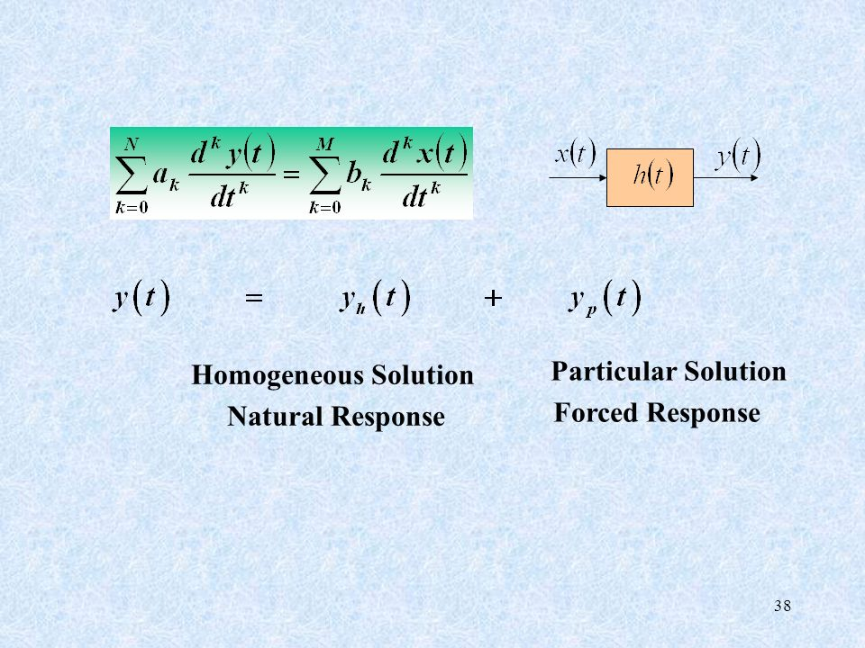 38 Homogeneous Solution Natural Response Particular Solution Forced Response
