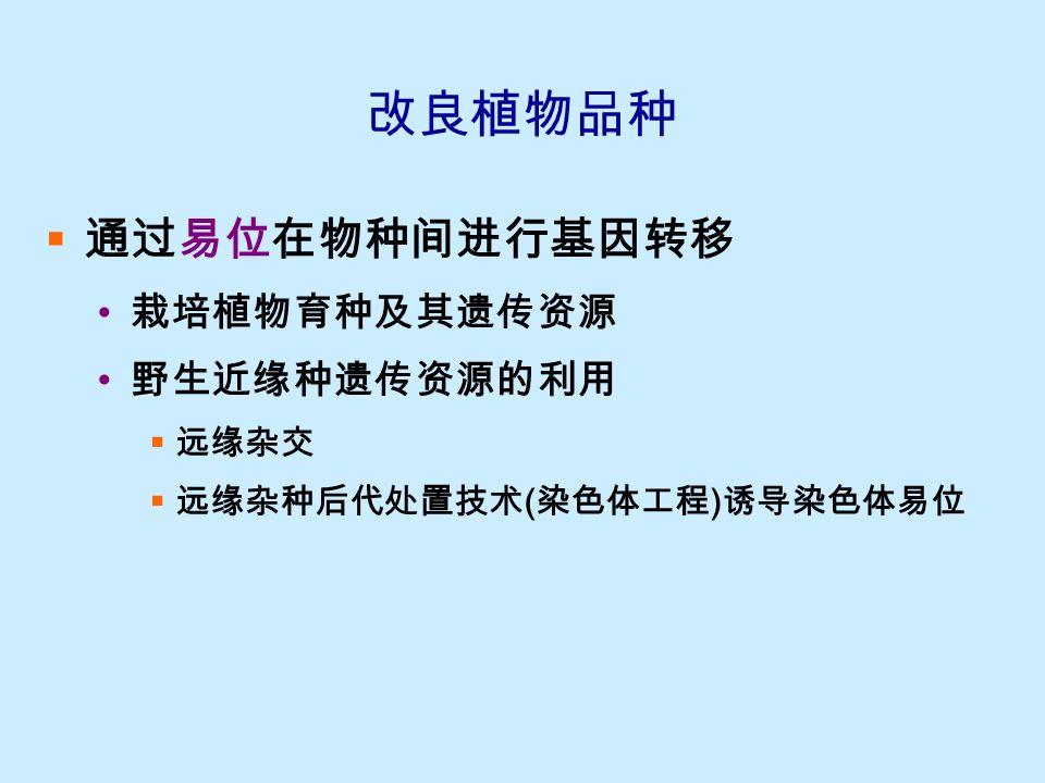 鉴别家蚕性别  基础: 家蚕雌雄个体经济价值差异 家蚕的性别决定为 ZW 型  卵壳颜色: 黑色 (B) 对白色 (b) 为显性 位于第 10 染色体上  诱导 W 染色体与第 10 染色体易位 将带 B 基因的第 10 染色体区段易位到 W 染色体上 ( 从众多 的结构变异类型中筛选得到 ) 卵色性状由常染色体性状变为类似限性遗传