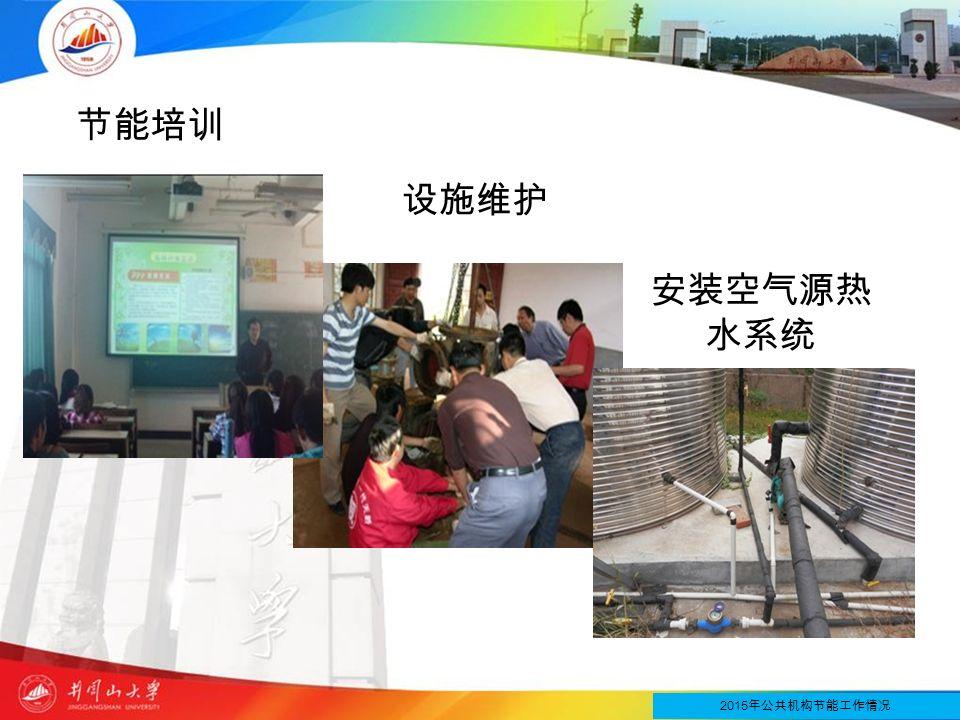 节能培训 设施维护 安装空气源热 水系统 2015 年公共机构节能工作情况