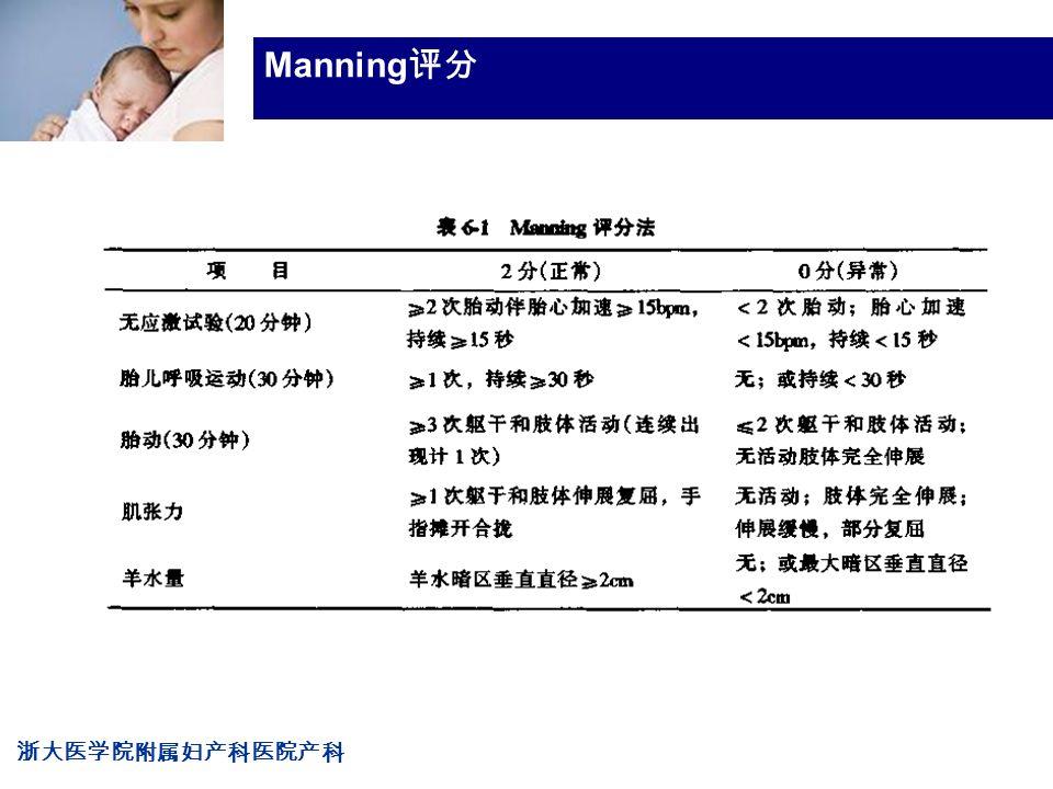 浙大医学院附属妇产科医院产科 Company LOG Manning 评分