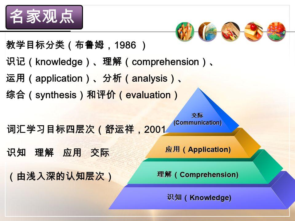 词汇学习目标四层次(舒运祥, 2001 ) 识知 理解 应用 交际 (由浅入深的认知层次) 教学目标分类(布鲁姆, 1986 ) 识记( knowledge )、理解( comprehension )、 运用( application )、分析( analysis )、 综合( synthesis )和评价( evaluation ) 交际(Communication) 应用( Application) 理解( Comprehension) 识知( Knowledge) 名家观点