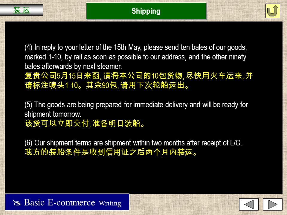  Basic E-commerce Writing Agency Shipping 装 运装 运 12.7.3 Useful Expressions (1) Thank your letter dated May 20th, advising us that all the goods ordered are available for collection.