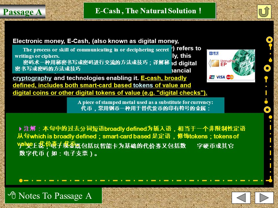 Unit 12 Objective: In this unit, you will learn:   The definition of e-cash  Classifications and functions of e-cash  The process of paying by e-cash  Basic E-commerce English Writing Focus: The functions of e-cash Nodus: The process of paying by e-cash 学 习 目 标