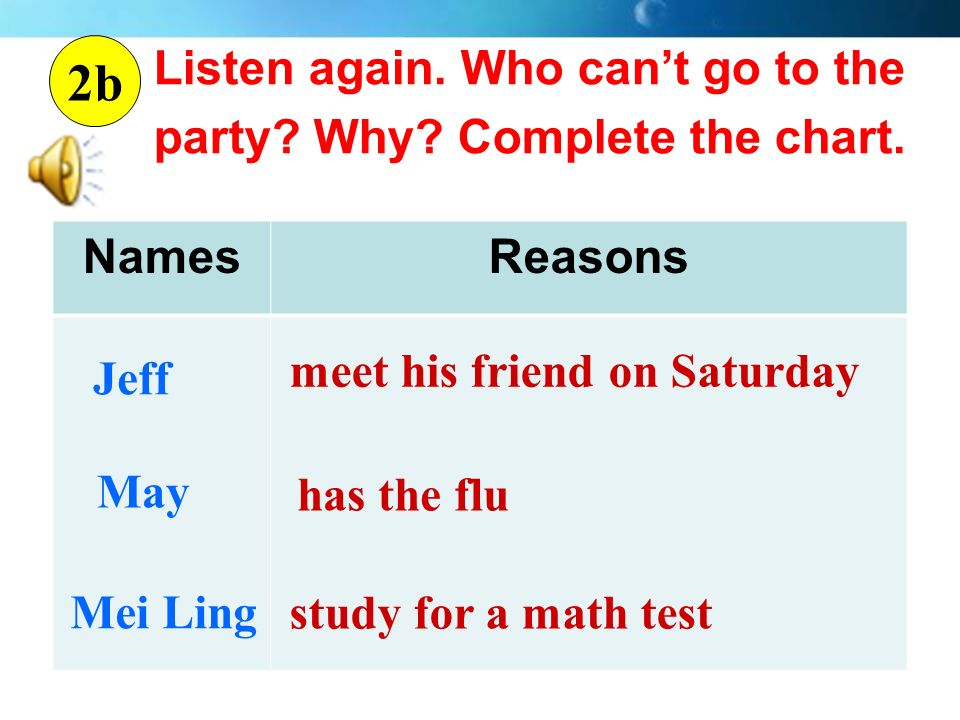 Listen again. Who can't go to the party. Why. Complete the chart.