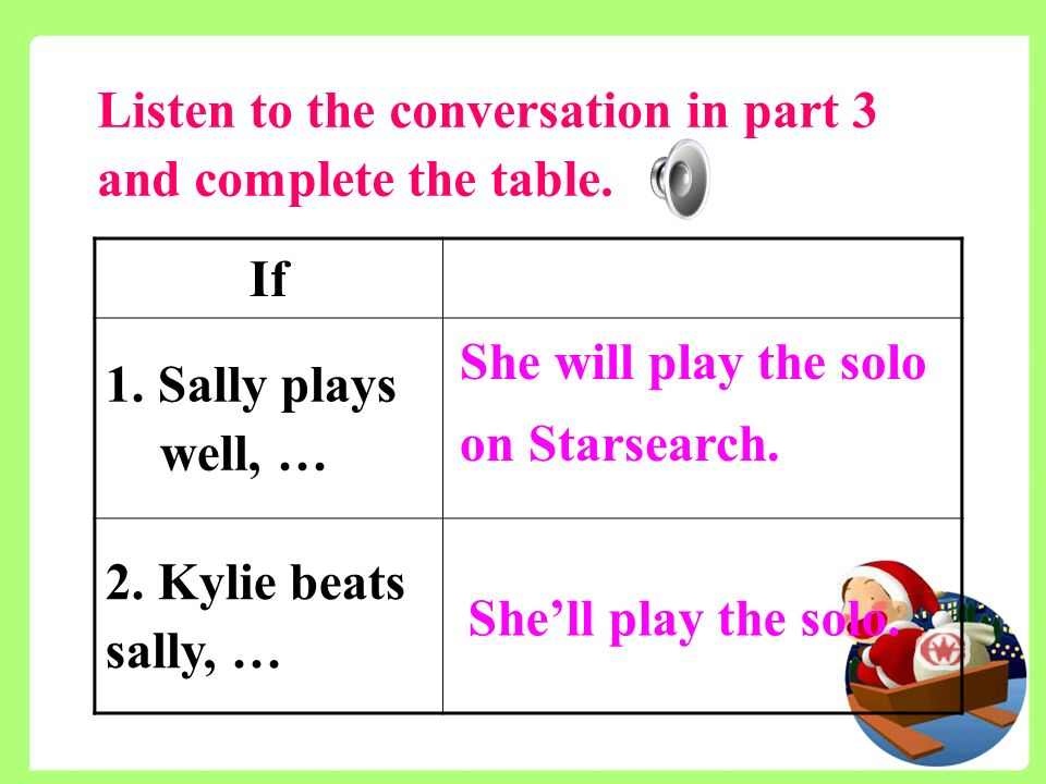 Listen to the conversation in part 3 and complete the table.
