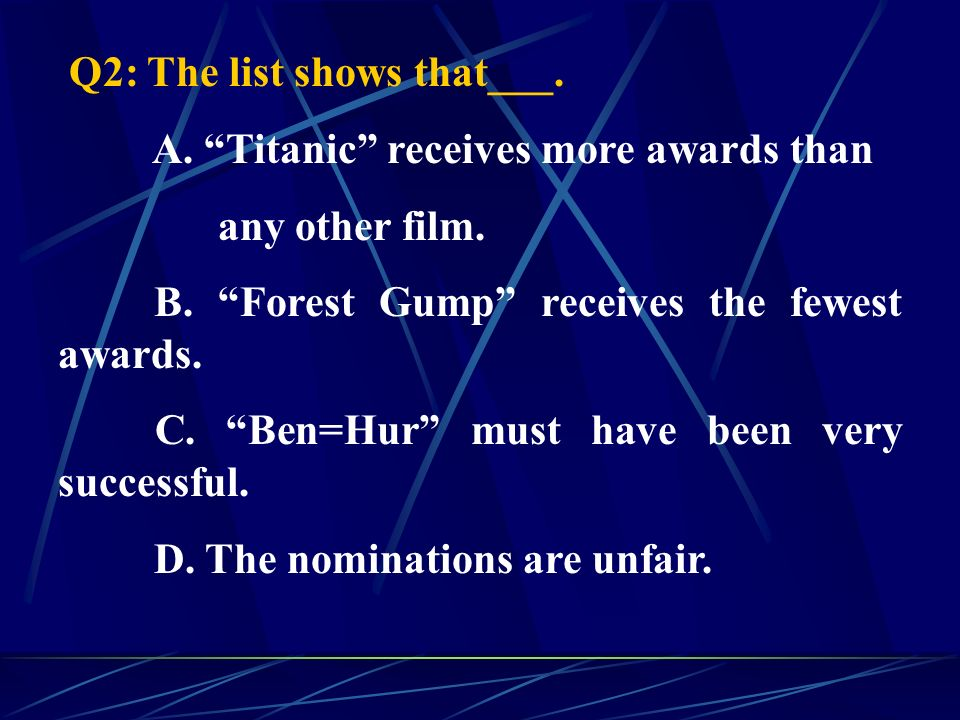 Q2: The list shows that___. A. Titanic receives more awards than any other film.