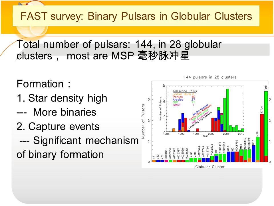 23 FAST survey (Smits et al. 2009; Nan et al.