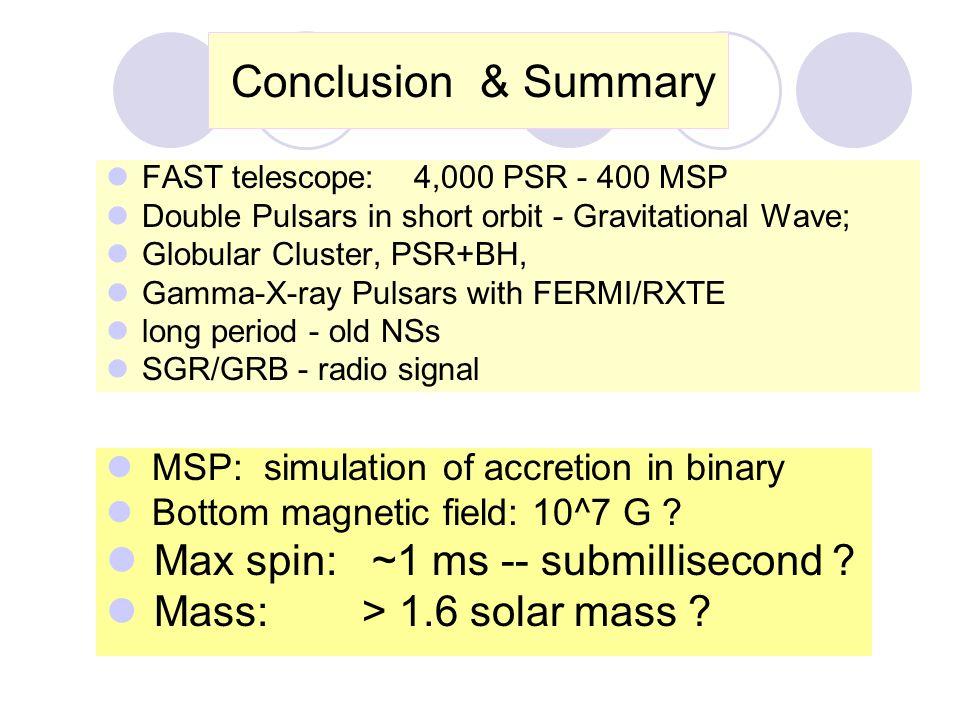 FAST Pulsar Survey : Summary Special pulsars: long period: P>10s Dim, Radio quiet,Transient RRATs MSP : NS/QS, spin < 1ms B ottom field: : B=10^7 G FERMI sources .
