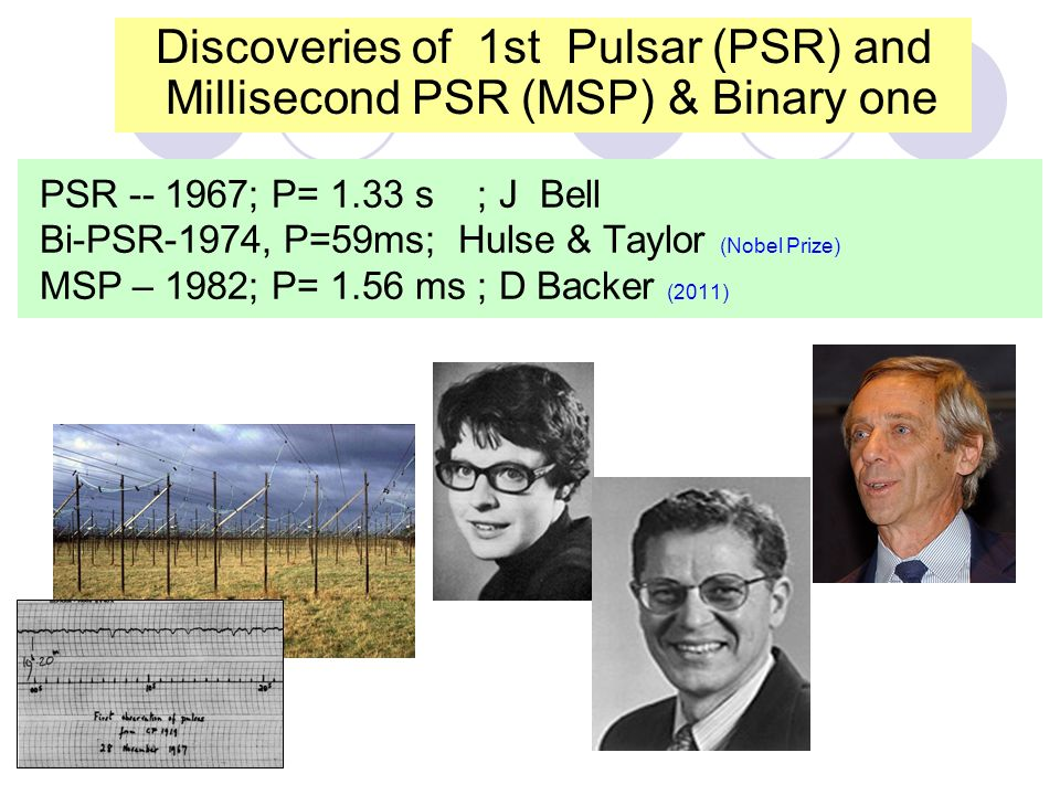 Outline of Talk Status of Pulsar since 1967 Millisecond and Binary Pulsars properties, formation, evolution, spin period, magnetic field, mass simulation of its evolution FAST survey of Pulsars