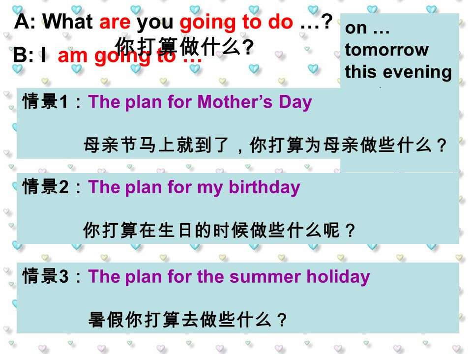 plan /æ//æ/ the plan for 计划 (n.) 订计划 (v.) the weekend … 周末计划
