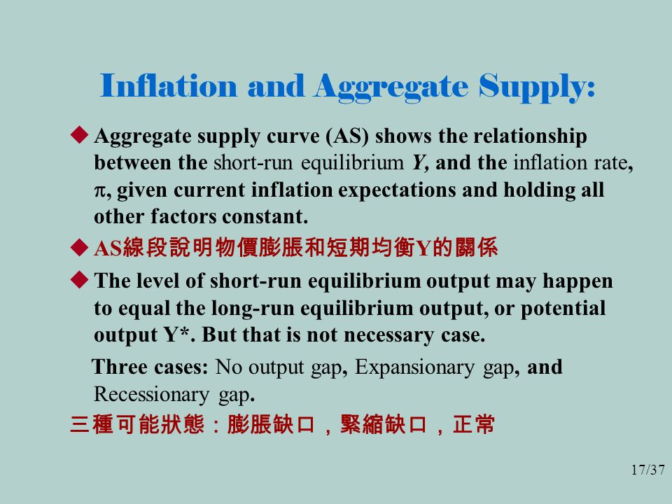 17/37 Inflation and Aggregate Supply:  Aggregate supply curve (AS) shows the relationship between the short-run equilibrium Y, and the inflation rate, , given current inflation expectations and holding all other factors constant.