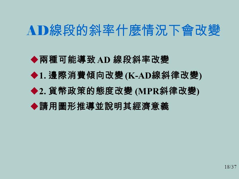 18/37 AD 線段的斜率什麼情況下會改變  兩種可能導致 AD 線段斜率改變  1. 邊際消費傾向改變 (K-AD 線斜律改變 )  2.