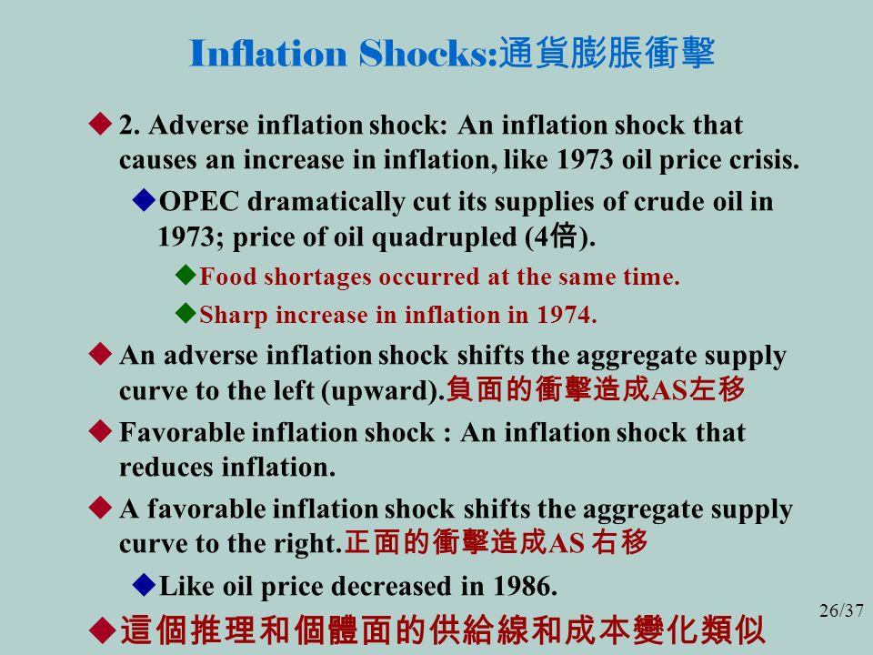 26/37 Inflation Shocks: 通貨膨脹衝擊  2.