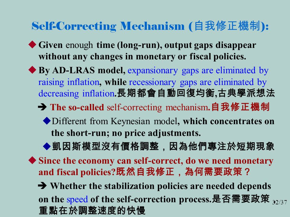 32/37 Self-Correcting Mechanism ( 自我修正機制 ):  Given enough time (long-run), output gaps disappear without any changes in monetary or fiscal policies.
