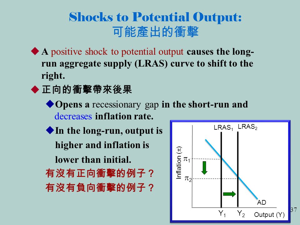 34/37 Shocks to Potential Output: 可能產出的衝擊  A positive shock to potential output causes the long- run aggregate supply (LRAS) curve to shift to the right.