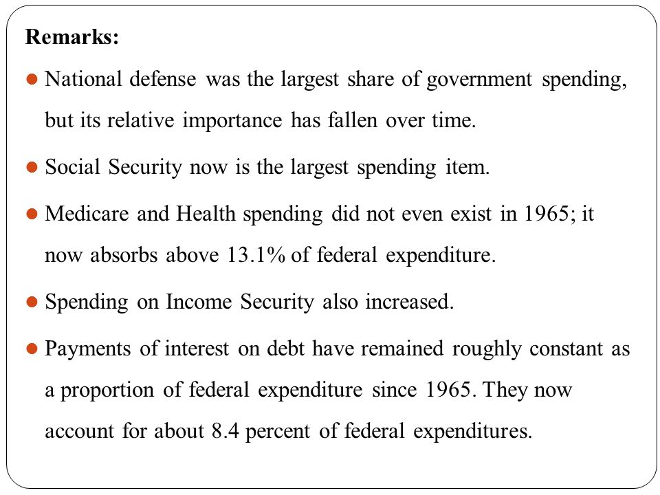 Remarks: National defense was the largest share of government spending, but its relative importance has fallen over time.