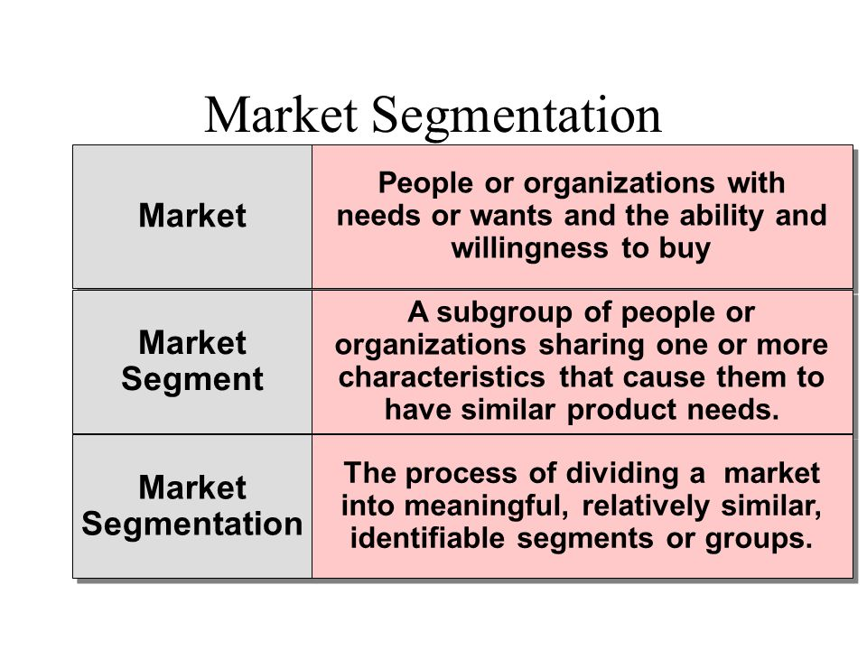 Market Segmentation Market Segment Market Segment Market Segmentation Market Segmentation People or organizations with needs or wants and the ability and willingness to buy A subgroup of people or organizations sharing one or more characteristics that cause them to have similar product needs.