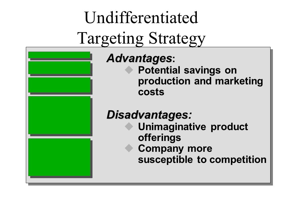 Undifferentiated Targeting Strategy Advantages Advantages :  Potential savings on production and marketing costs Disadvantages Disadvantages:  Unimaginative product offerings  Company more susceptible to competition