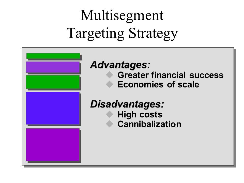 Advantages Advantages:  Greater financial success  Economies of scale Disadvantages Disadvantages:  High costs  Cannibalization Multisegment Targeting Strategy