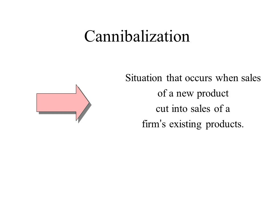 Cannibalization Situation that occurs when sales of a new product cut into sales of a firm ' s existing products.