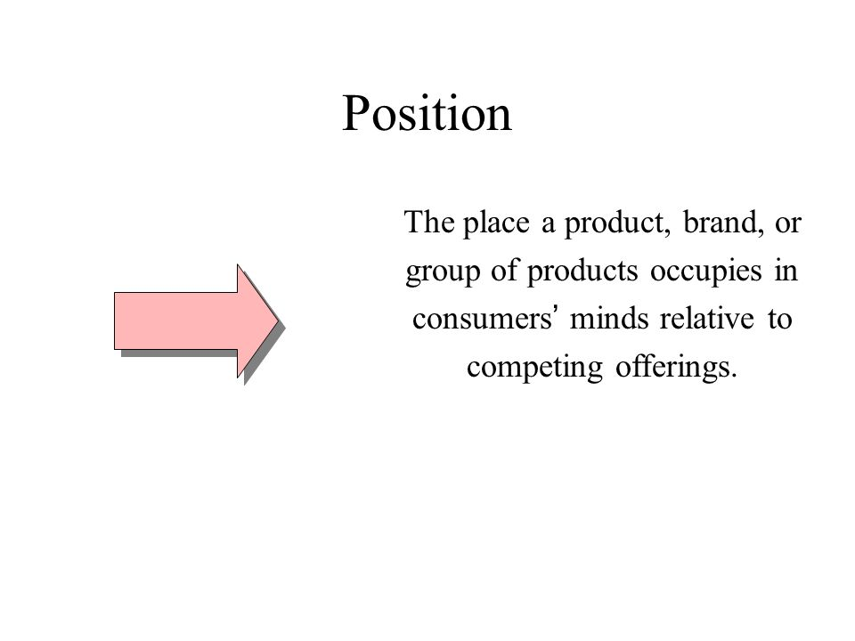 Position The place a product, brand, or group of products occupies in consumers ' minds relative to competing offerings.