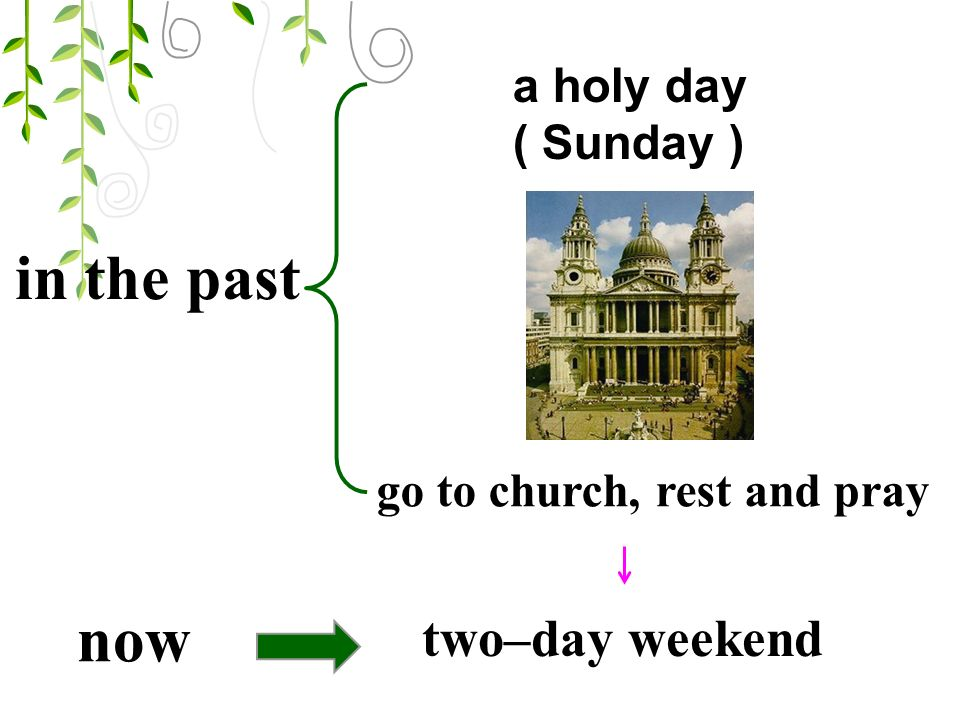a holy day ( Sunday ) go to church, rest and pray two–day weekend in the past now