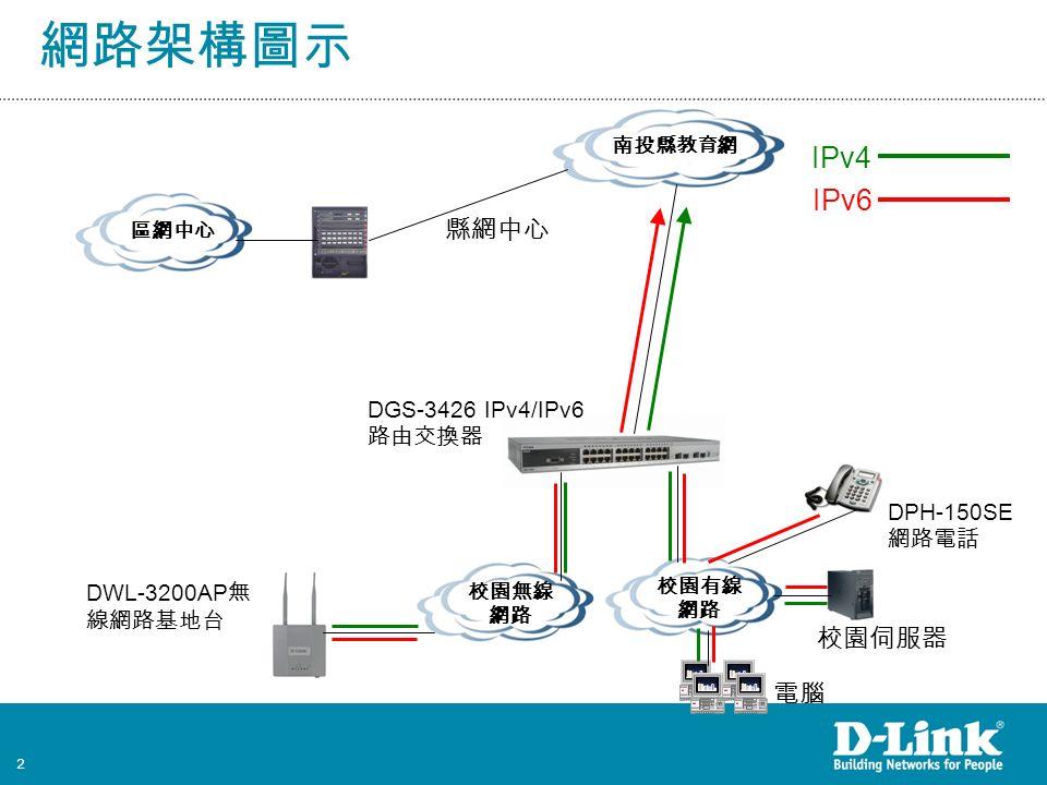 2 南投縣教育網 區網中心 縣網中心 校園有線 網路 校園伺服器 電腦 校園無線 網路 DWL-3200AP 無 線網路基地台 DPH-150SE 網路電話 DGS-3426 IPv4/IPv6 路由交換器 IPv4 IPv6 網路架構圖示