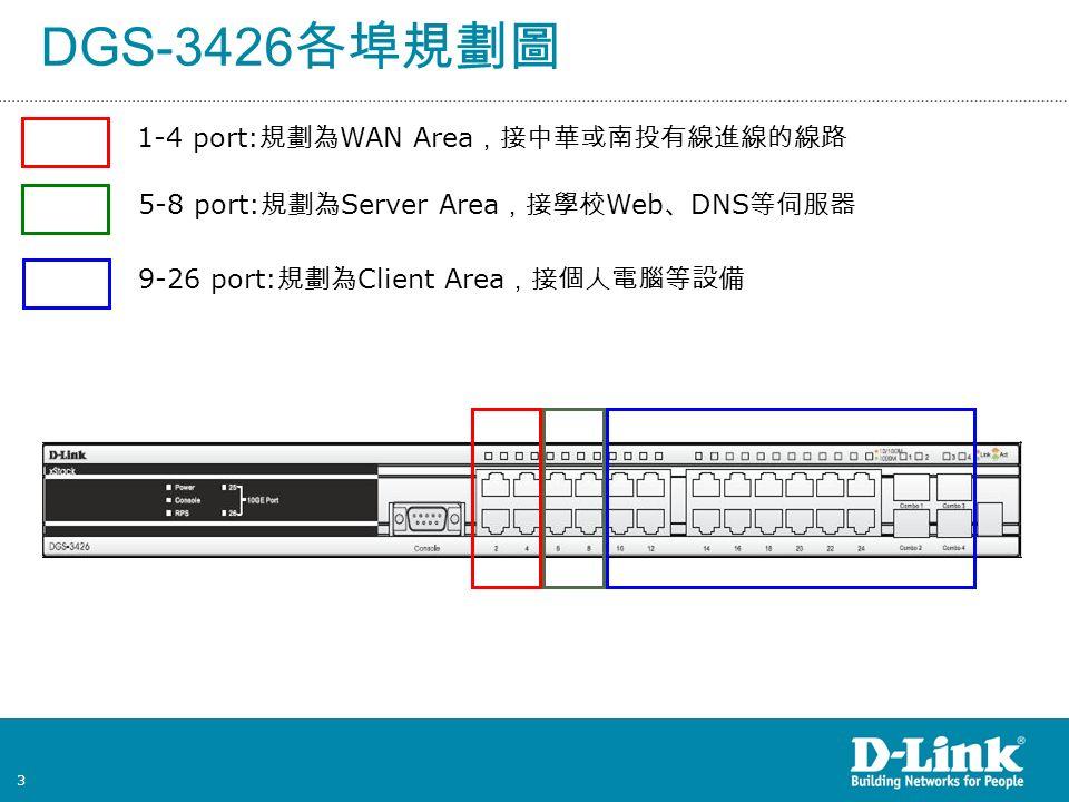 3 DGS-3426 各埠規劃圖 1-4 port: 規劃為 WAN Area ,接中華或南投有線進線的線路 5-8 port: 規劃為 Server Area ,接學校 Web 、 DNS 等伺服器 9-26 port: 規劃為 Client Area ,接個人電腦等設備