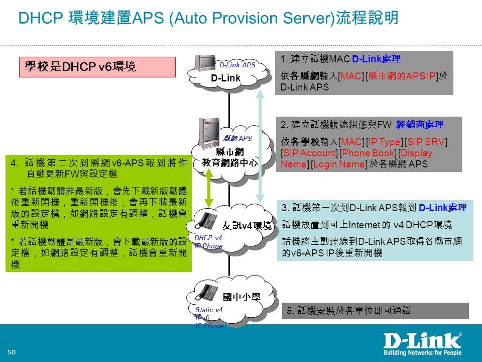 50 國中小學 Static v4 IPv6 IP Phone 縣市網 教育網路中心 縣網 APS D-Link D-Link APS 1.
