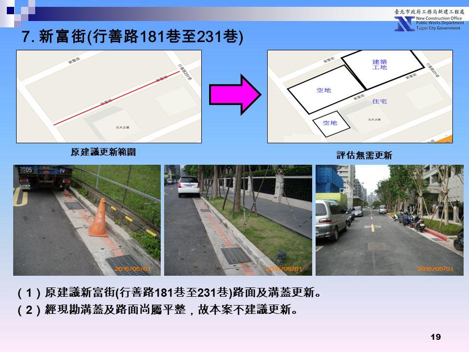 19 ( 1 )原建議新富街 ( 行善路 181 巷至 231 巷 ) 路面及溝蓋更新。 ( 2 )經現勘溝蓋及路面尚屬平整,故本案不建議更新。 原建議更新範圍 評估無需更新 7.