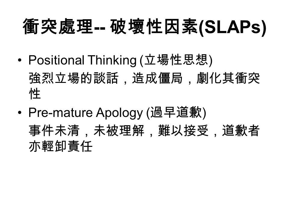 衝突處理 -- 破壞性因素 (SLAPs) Positional Thinking ( 立場性思想 ) 強烈立場的談話,造成僵局,劇化其衝突 性 Pre-mature Apology ( 過早道歉 ) 事件未清,未被理解,難以接受,道歉者 亦輕卸責任