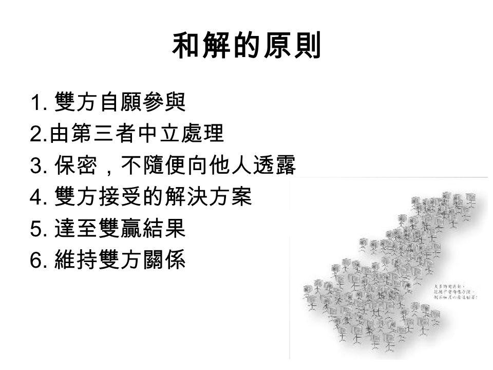 和解的原則 1. 雙方自願參與 2. 由第三者中立處理 3. 保密,不隨便向他人透露 4. 雙方接受的解決方案 5. 達至雙贏結果 6. 維持雙方關係
