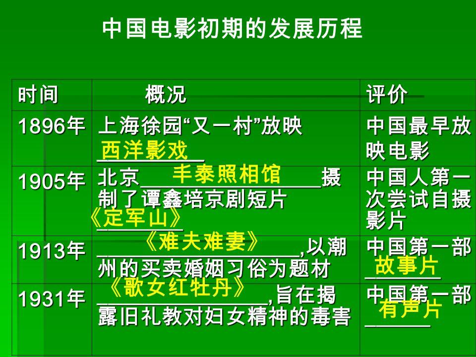 中国电影初期的发展历程 时间 概况 概况评价 1896 年 上海徐园 又一村 放映 __________ 中国最早放 映电影 1905 年 北京 _________________ 摄 制了谭鑫培京剧短片 ________ 中国人第一 次尝试自摄 影片 1913 年 ___________________, 以潮 州的买卖婚姻习俗为题材 中国第一部 _______ 1931 年 ________________, 旨在揭 露旧礼教对妇女精神的毒害 中国第一部 ______ 丰泰照相馆 《定军山》 《难夫难妻》 故事片 《歌女红牡丹》 有声片 西洋影戏