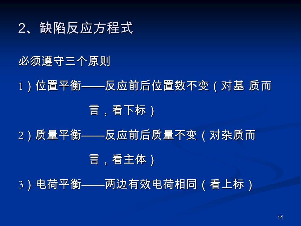 14 2 、缺陷反应方程式 必须遵守三个原则 1 )位置平衡 —— 反应前后位置数不变(对基 质而 言,看下标) 言,看下标) 2 )质量平衡 —— 反应前后质量不变(对杂质而 言,看主体) 言,看主体) 3 )电荷平衡 —— 两边有效电荷相同(看上标)