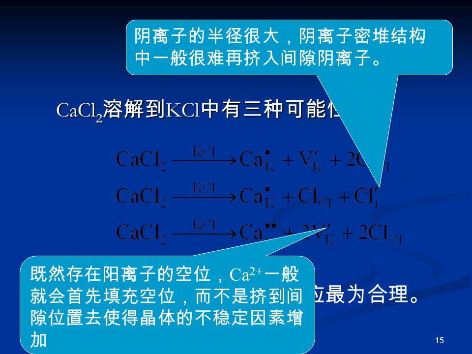 15 缺陷反应方程 CaCl 2 溶解到 KCl 中有三种可能性 因此第一个反应最为合理。 既然存在阳离子的空位, Ca 2+ 一般 就会首先填充空位,而不是挤到间 隙位置去使得晶体的不稳定因素增 加 阴离子的半径很大,阴离子密堆结构 中一般很难再挤入间隙阴离子。