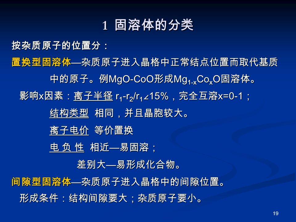 19 1 固溶体的分类 按杂质原子的位置分: 置换型固溶体 — 杂质原子进入晶格中正常结点位置而取代基质 中的原子。例 MgO-CoO 形成 Mg 1-x Co x O 固溶体。 中的原子。例 MgO-CoO 形成 Mg 1-x Co x O 固溶体。 影响 x 因素:离子半径 r 1 -r 2 /r 1 ∠ 15% ,完全互溶 x=0-1 ; 影响 x 因素:离子半径 r 1 -r 2 /r 1 ∠ 15% ,完全互溶 x=0-1 ; 结构类型 相同,并且晶胞较大。 结构类型 相同,并且晶胞较大。 离子电价 等价置换 离子电价 等价置换 电 负 性 相近 — 易固溶; 电 负 性 相近 — 易固溶; 差别大 — 易形成化合物。 差别大 — 易形成化合物。 间隙型固溶体 — 杂质原子进入晶格中的间隙位置。 形成条件:结构间隙要大;杂质原子要小。 形成条件:结构间隙要大;杂质原子要小。