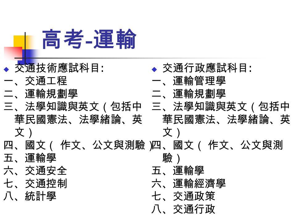 高考 - 運輸  交通技術應試科目 : 一、交通工程 二、運輸規劃學 三、法學知識與英文(包括中 華民國憲法、法學緒論、英 文) 四、國文( 作文、公文與測驗) 五、運輸學 六、交通安全 七、交通控制 八、統計學  交通行政應試科目 : 一、運輸管理學 二、運輸規劃學 三、法學知識與英文(包括中 華民國憲法、法學緒論、英 文) 四、國文( 作文、公文與測 驗) 五、運輸學 六、運輸經濟學 七、交通政策 八、交通行政