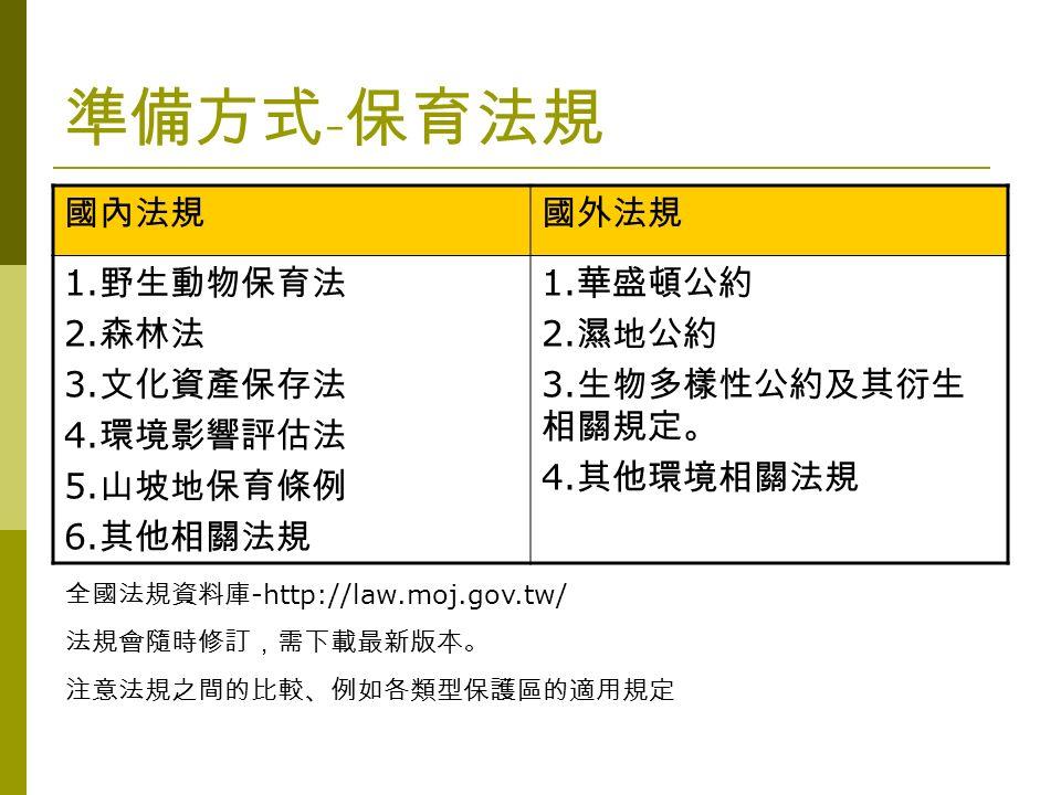 準備方式 - 保育法規 國內法規國外法規 1. 野生動物保育法 2. 森林法 3. 文化資產保存法 4.