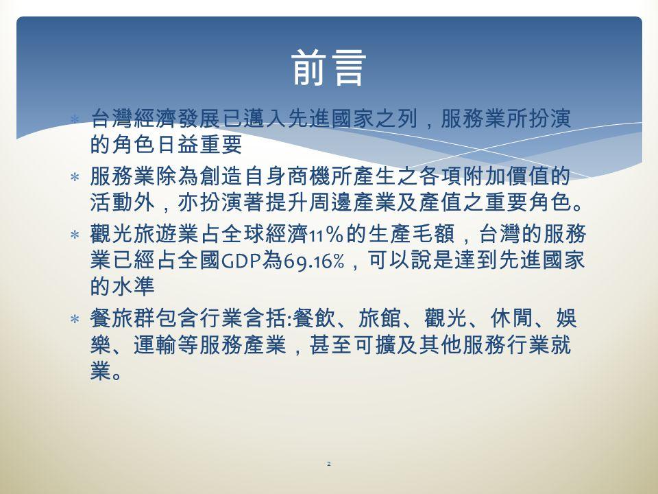  台灣經濟發展已邁入先進國家之列,服務業所扮演 的角色日益重要  服務業除為創造自身商機所產生之各項附加價值的 活動外,亦扮演著提升周邊產業及產值之重要角色。  觀光旅遊業占全球經濟 11 %的生產毛額,台灣的服務 業已經占全國 GDP 為 69.16% ,可以說是達到先進國家 的水準  餐旅群包含行業含括 : 餐飲、旅館、觀光、休閒、娛 樂、運輸等服務產業,甚至可擴及其他服務行業就 業。 2 前言