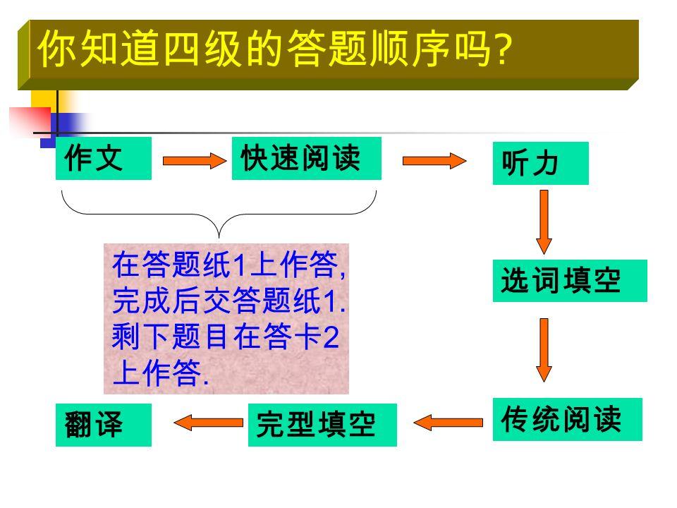 你知道四级的答题顺序吗 作文 完型填空翻译 听力 快速阅读 选词填空 传统阅读 在答题纸 1 上作答, 完成后交答题纸 1. 剩下题目在答卡 2 上作答.
